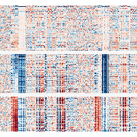 High-throughput imaging experiments generate extremely large, multidimensional data sets with quantifiable phenotypic information for every individual cell. Using machine learning, including deep learning, we mine this rich, latent information to identify patterns resulting from chemical or genetic perturbations to probe the causes and cures for various diseases.